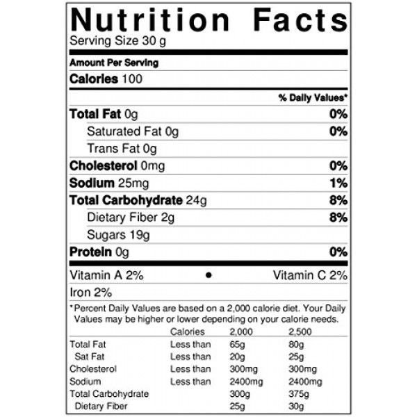 Anna and Sarah Mini Fruit Trail Mix in Resealable Bag, 2 Lbs