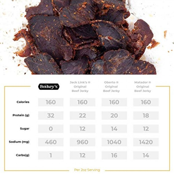 Boikeys Biltong | South African Style Beef Jerky Traditional, 3...