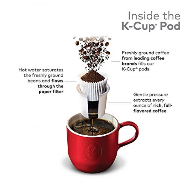 Dunkin Donuts Original Blend K-Cup Pods 20 Count - Packaging May...