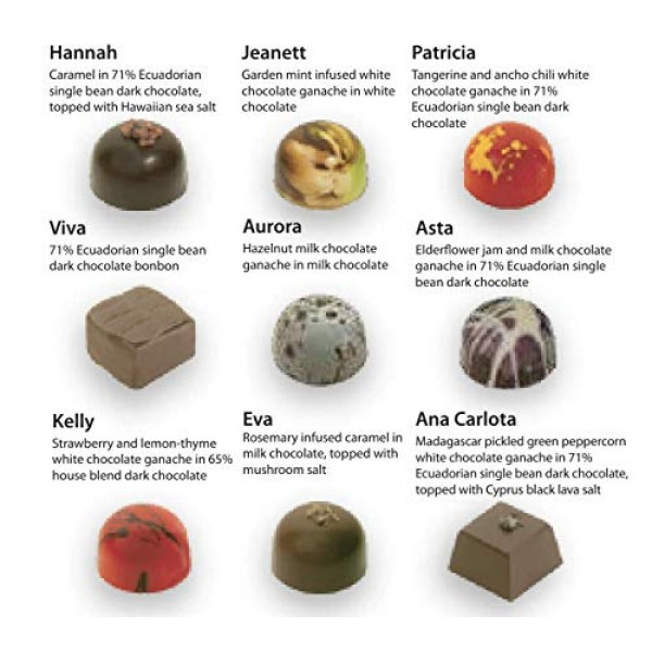 Knipschildt Chocolatier Signature Collection Truffles 12 piece box