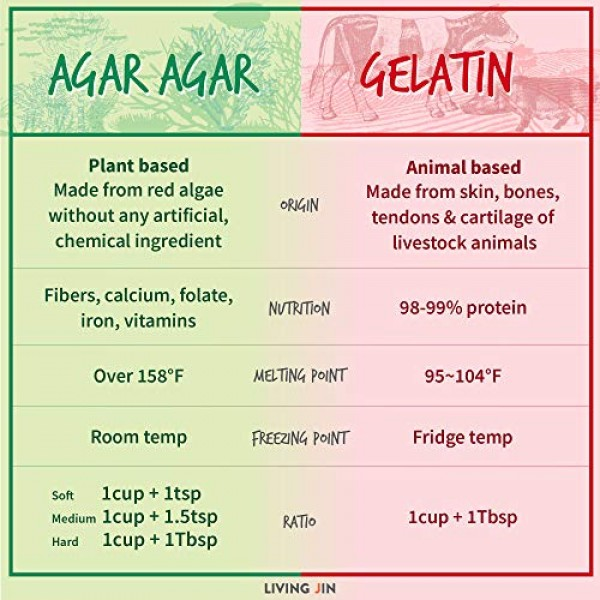 Agar Agar Powder 4oz, 5-piece Measuring Spoon Set: Gelatin Subst...