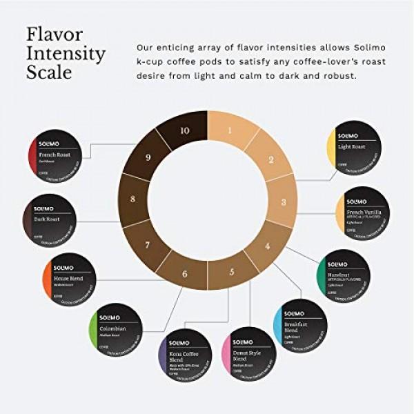 Amazon Brand - 100 Ct. Solimo Light Roast Coffee Pods, French Va...