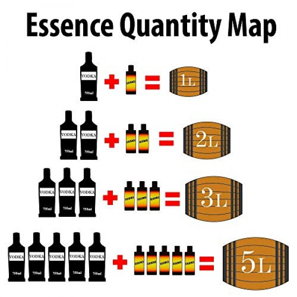 American Smoked Whiskey Essence | Bootleg Kit Refills | Thousand...