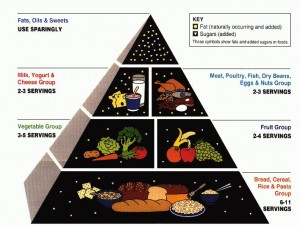 Basic Food Groups To Achieve A Healthy Diet Grocerycom